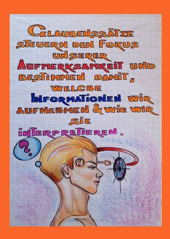 """6. Wochenende: """"Glaubenssätze und Logische Ebenen"""""""